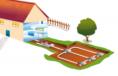 Geothermal heating & cooling in Danville IN